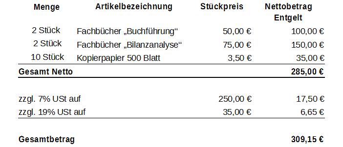 Aufteilung der Entgelte nach Steuersätzen